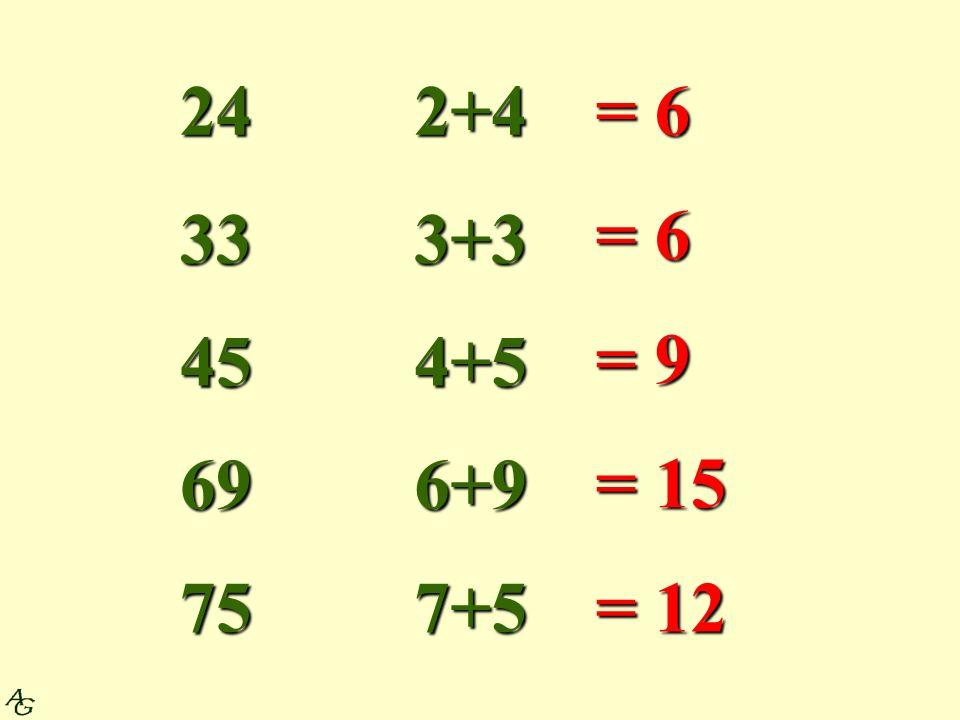 Wskaż liczby podzielne przez: c) 2 9123748576063101124136207272281 ZPSAETCFROTNY 124860124136272 P ATRON10728086100120125SSZATAB d) 10 148160175190215