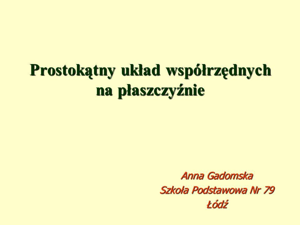 MenuProstokątny układ współrzędnych na płaszczyźnie Anna Gadomska Szkoła Podstawowa Nr 79 Łódź
