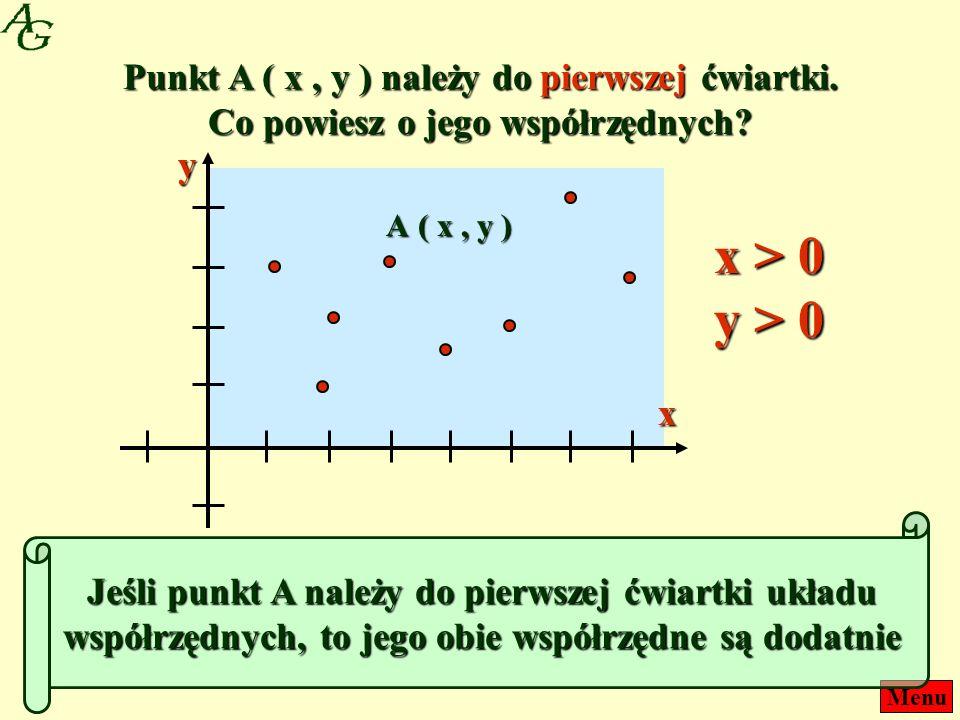 Menu Punkt A ( x, y ) należy do pierwszej ćwiartki. Co powiesz o jego współrzędnych? ( x, y ) A x y Jeśli punkt A należy do pierwszej ćwiartki układu