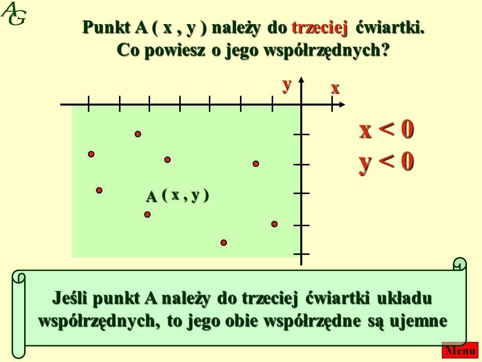 Menu Punkt A ( x, y ) należy do trzeciej ćwiartki. Co powiesz o jego współrzędnych? ( x, y ) A x y Jeśli punkt A należy do trzeciej ćwiartki układu ws