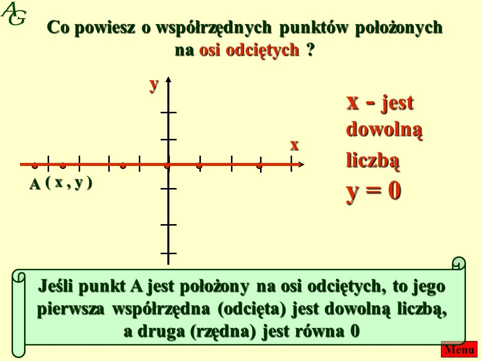 Menu Co powiesz o współrzędnych punktów położonych na osi odciętych ? ( x, y ) A x y Jeśli punkt A jest położony na osi odciętych, to jego pierwsza ws