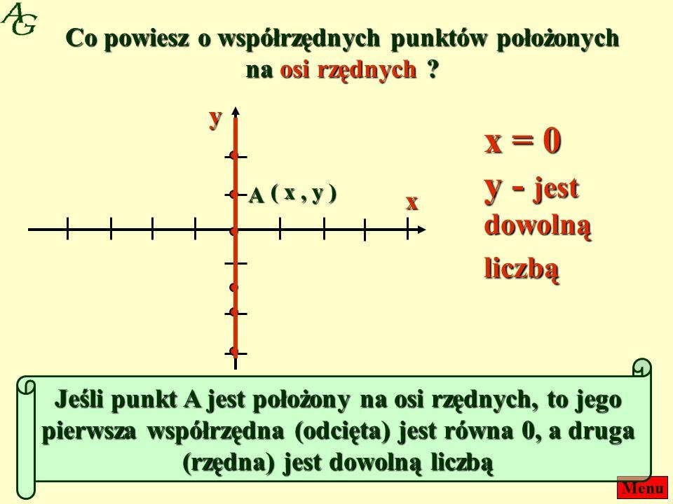 Menu Co powiesz o współrzędnych punktów położonych na osi rzędnych ? ( x, y ) A x y Jeśli punkt A jest położony na osi rzędnych, to jego pierwsza wspó