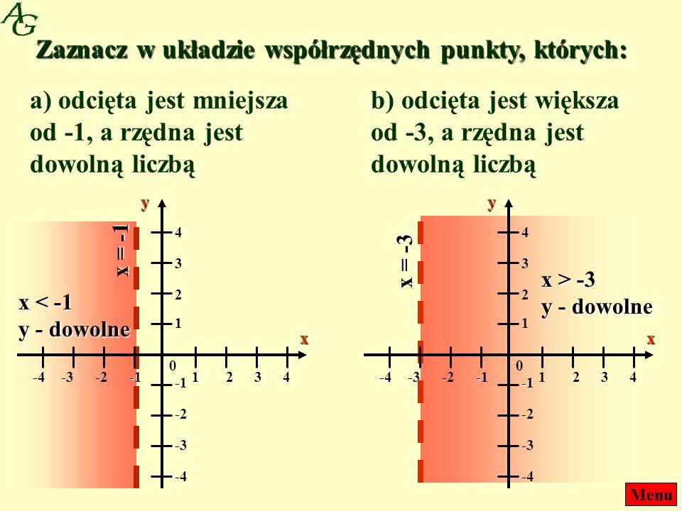 Menu 0 xy 1243-2-3-4 1 2 4 3 --1--1 -2 -4 -3 --1--1 0 xy 1243-2-3-4 1 2 4 3 --1--1 -2 -4 -3 --1--1 Zaznacz w układzie współrzędnych punkty, których: a
