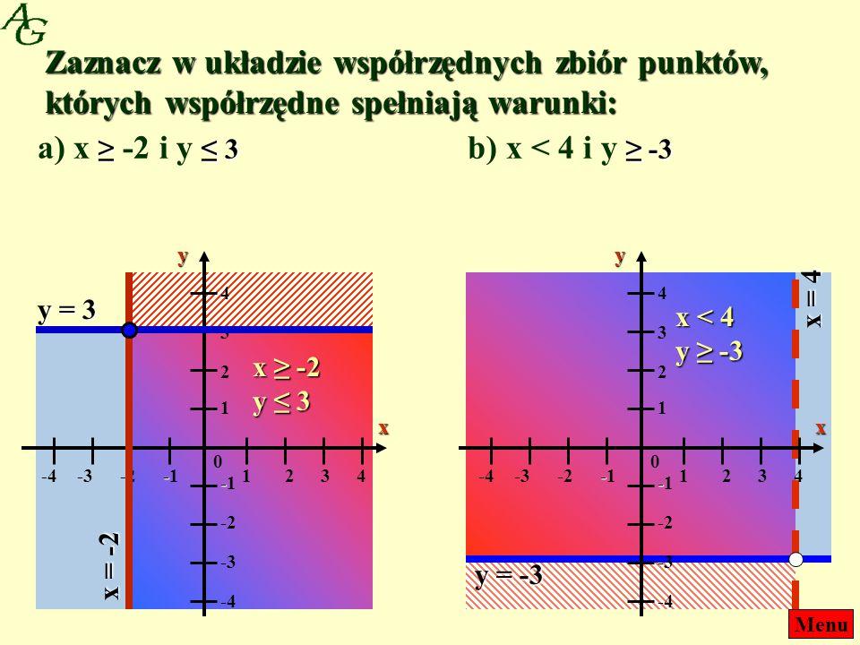 Menu Zaznacz w układzie współrzędnych zbiór punktów, których współrzędne spełniają warunki: 3 a) x -2 i y 3 -3 b) x < 4 i y -3 0 xy 1243-2-3-4 1 2 4 3