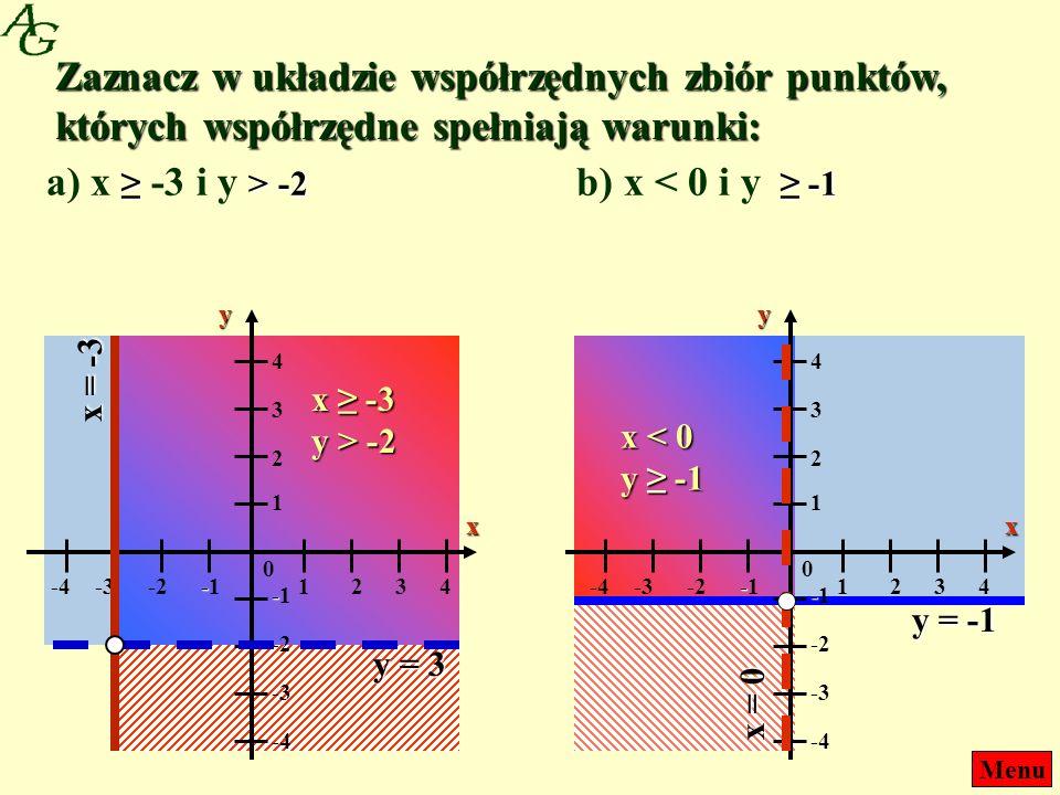 Menu Zaznacz w układzie współrzędnych zbiór punktów, których współrzędne spełniają warunki: > -2 a) x -3 i y > -2 -1 b) x < 0 i y -1 0 xy 1243-2-3-4 1