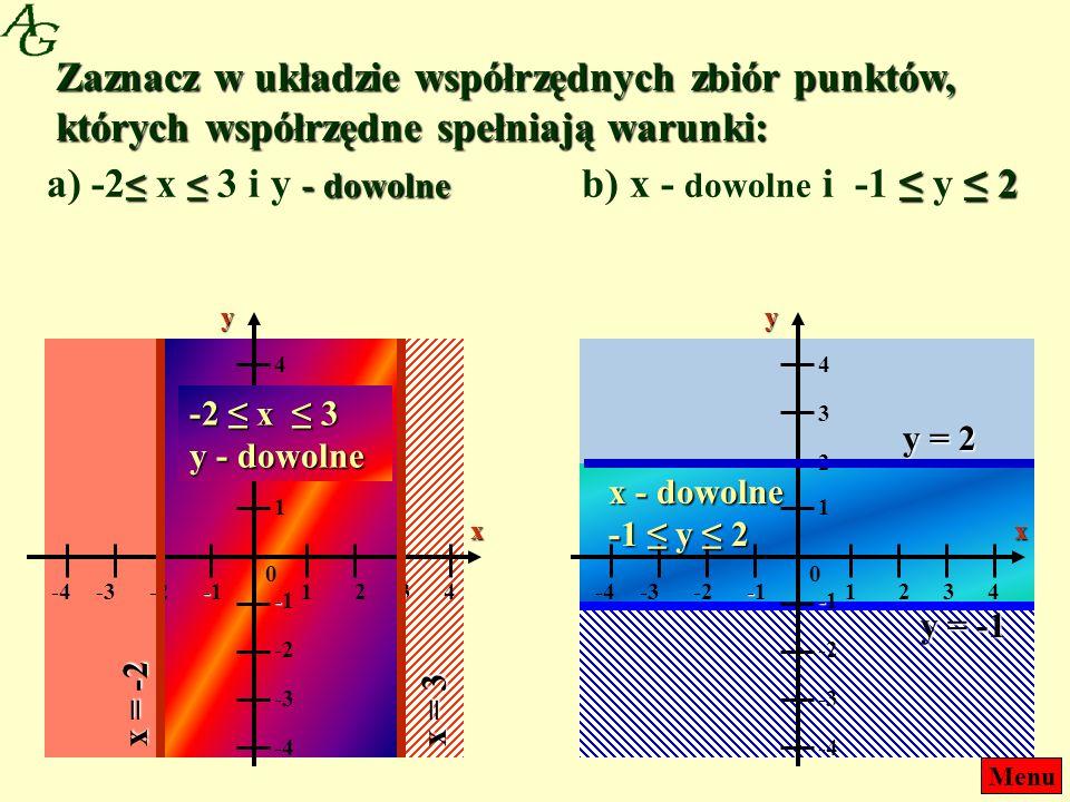 Menu Zaznacz w układzie współrzędnych zbiór punktów, których współrzędne spełniają warunki: - dowolne a) -2 x 3 i y - dowolne 2 b) x - dowolne i -1 y