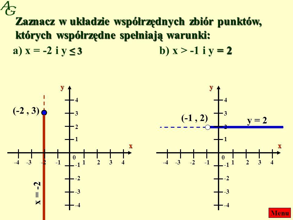 Menu Zaznacz w układzie współrzędnych zbiór punktów, których współrzędne spełniają warunki: 3 a) x = -2 i y 3 = 2 b) x > -1 i y = 2 x = - 2 0 xy 1243-