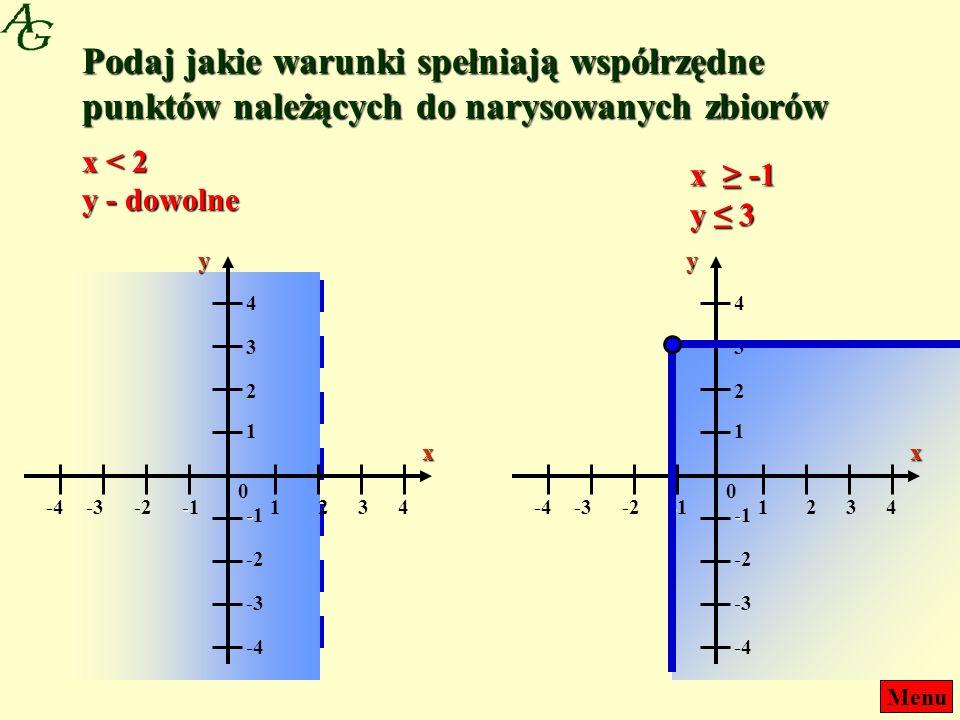 Menu Podaj jakie warunki spełniają współrzędne punktów należących do narysowanych zbiorów 0 xy 1243-2-3-4 1 2 4 3 --1--1 -2 -4 -3 --1--1 0 xy 1243-2-3