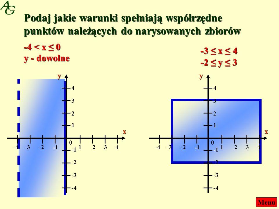 Menu Podaj jakie warunki spełniają współrzędne punktów należących do narysowanych zbiorów -4 < x 0 y - dowolne -3 x 4 -2 y 3 0 xy 1243-2-3-4 1 2 4 3 -