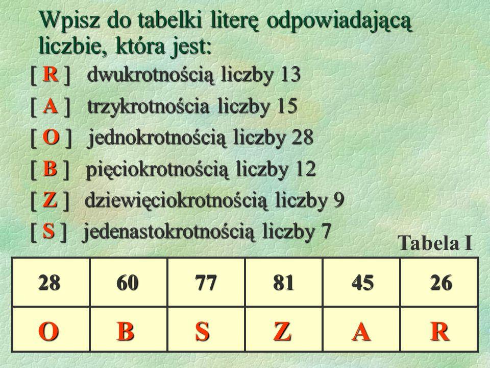 Wpisz do tabelki literę odpowiadającą liczbie, która jest: [ R ] dwukrotnością liczby 13 [ A ] trzykrotnościa liczby 15 [ O ] jednokrotnością liczby 28 [ B ] pięciokrotnością liczby 12 [ Z ] dziewięciokrotnością liczby 9 [ S ] jedenastokrotnością liczby 7 288145266077OZARBS Tabela I