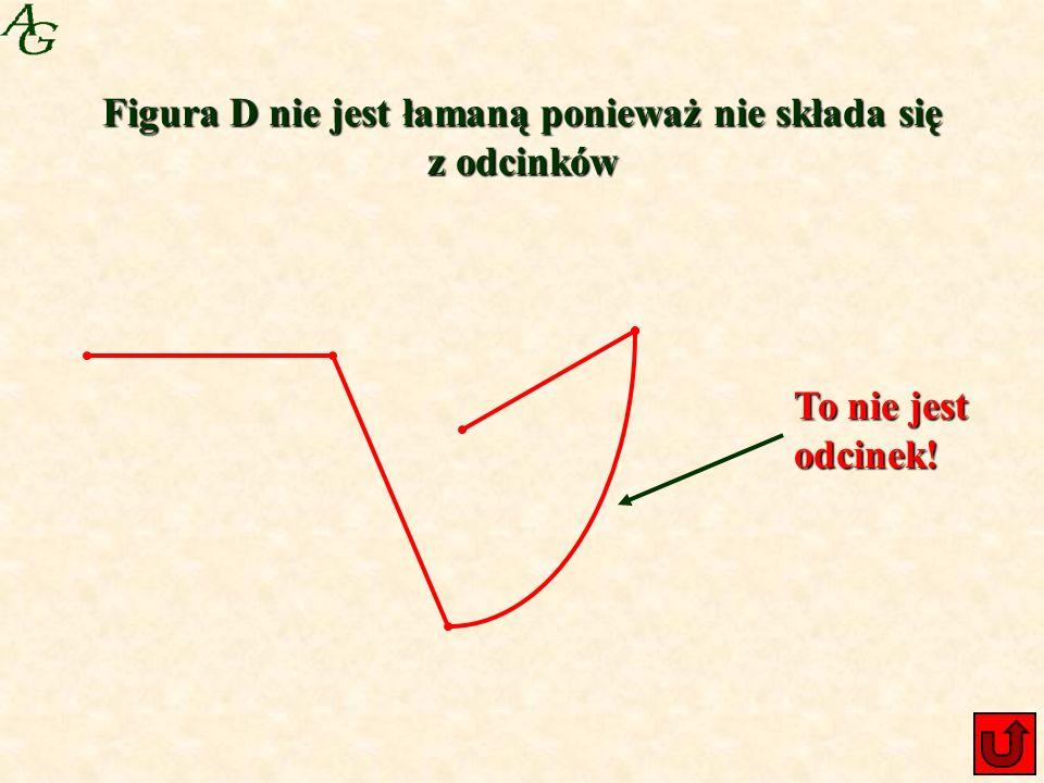 Figura D nie jest łamaną ponieważ nie składa się z odcinków To nie jest odcinek!