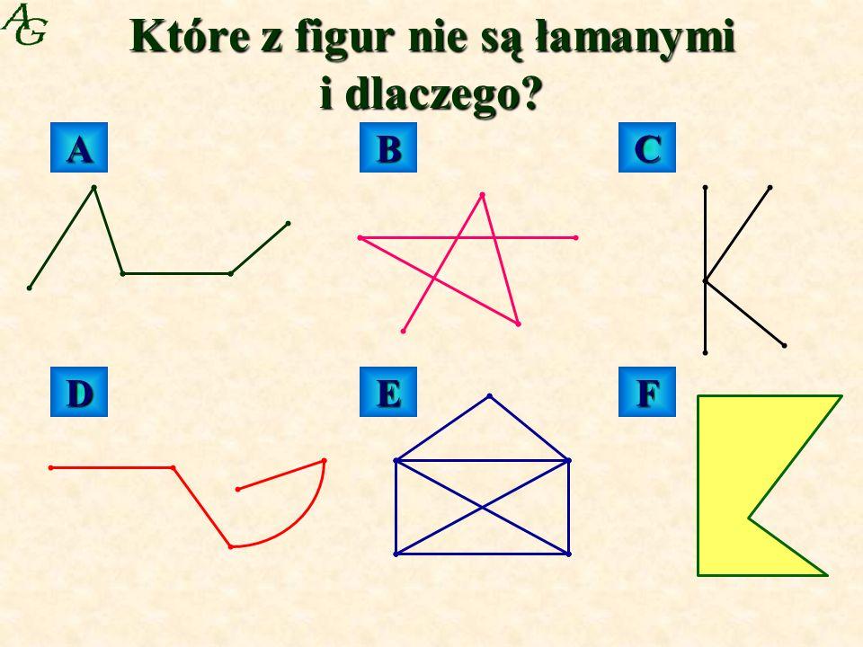 Które z figur nie są łamanymi i dlaczego? AAAA BBBB CCCC DDDD EEEE FFFF
