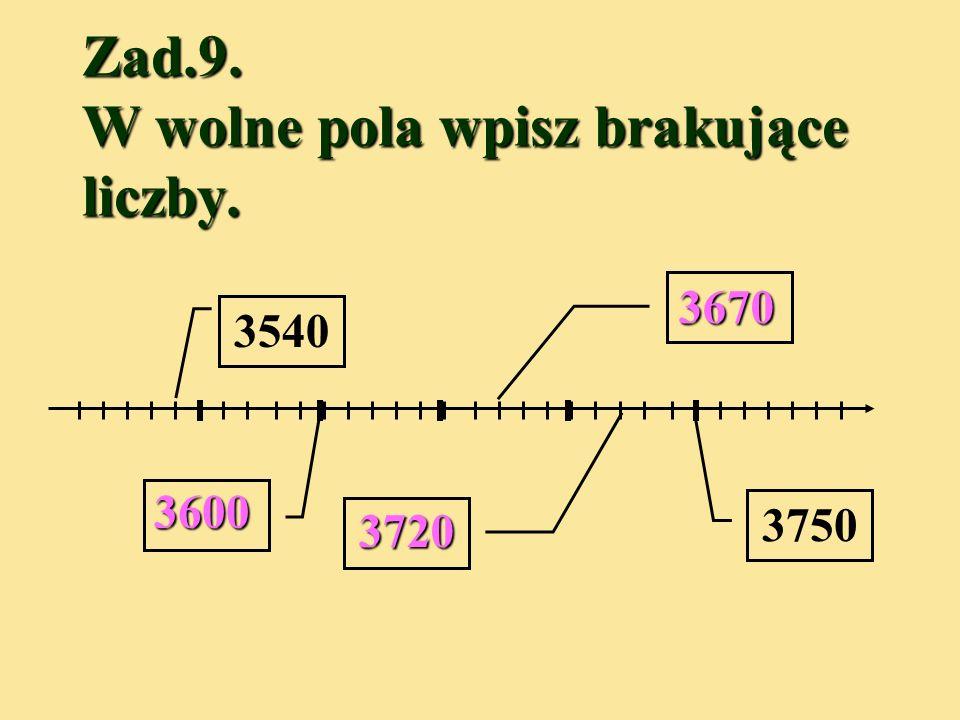 Zad.8. Podaj współrzędne punktów zaznaczonych na osi liczbowej. ABCD01 ( 8 ) ABCD ( 13 ) ( 5 ) ( 11 )
