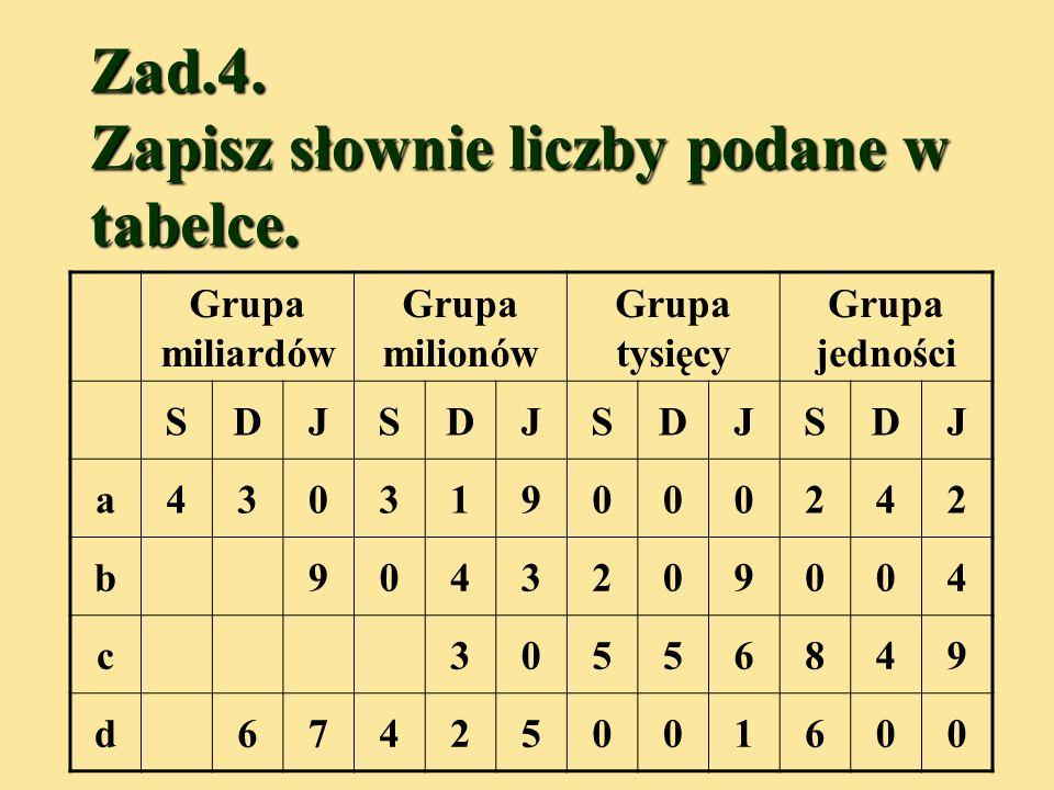Zad.3. Uzupełnij zdanie: Liczby 0, 1, 2, 3, 4, 5, 6, 7, 8, 9, 10, 11, 12......, to liczby Zad.3. Uzupełnij zdanie: Liczby 0, 1, 2, 3, 4, 5, 6, 7, 8, 9