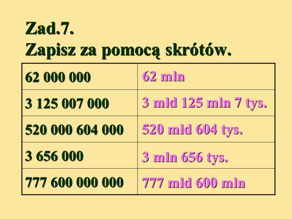 Zad.6. Zapisz cyframi. 21 mld 304 tys. 9 mln 5 mln 56 tys. 300 2 mld 75 mln 4 tys. 21 000 000 000 304 000 9 000 000 5 056 300 2 075 004 000