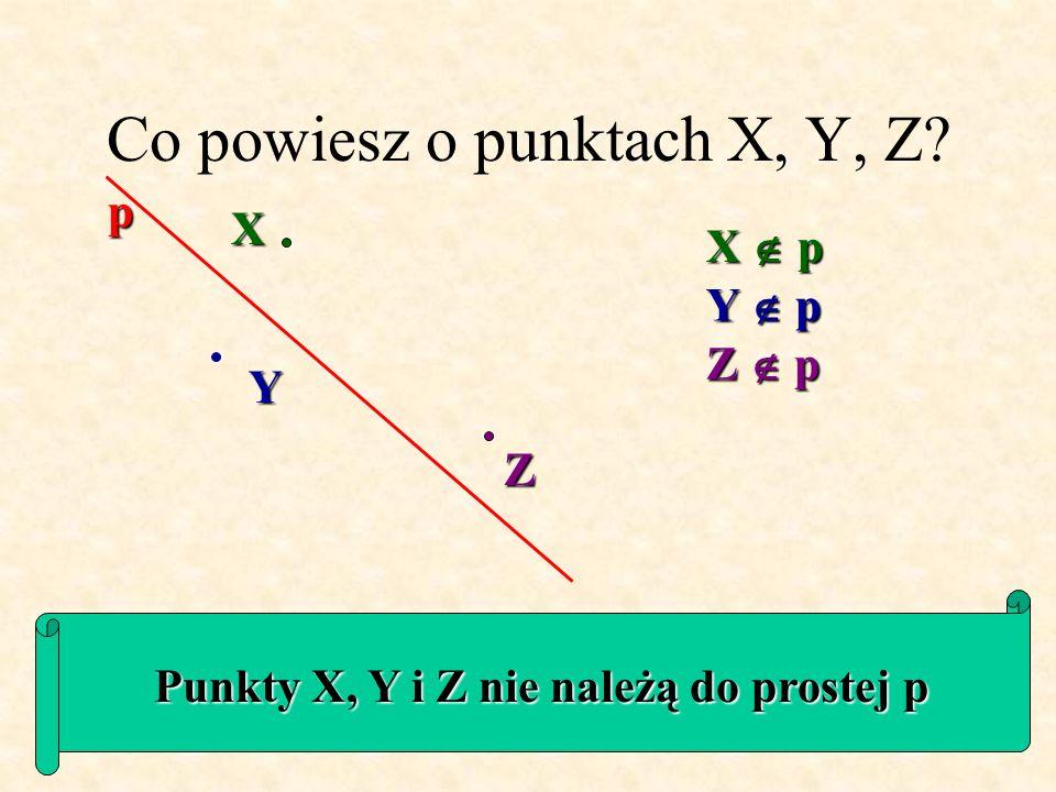 Co powiesz o punktach X, Y, Z? X Z Y Punkty X, Y i Z należą do prostej p p X p Y p Z p