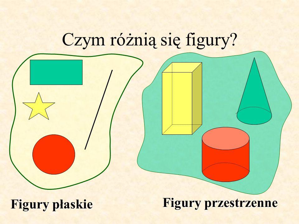 Czym różnią się figury? Figury płaskie Figury przestrzenne