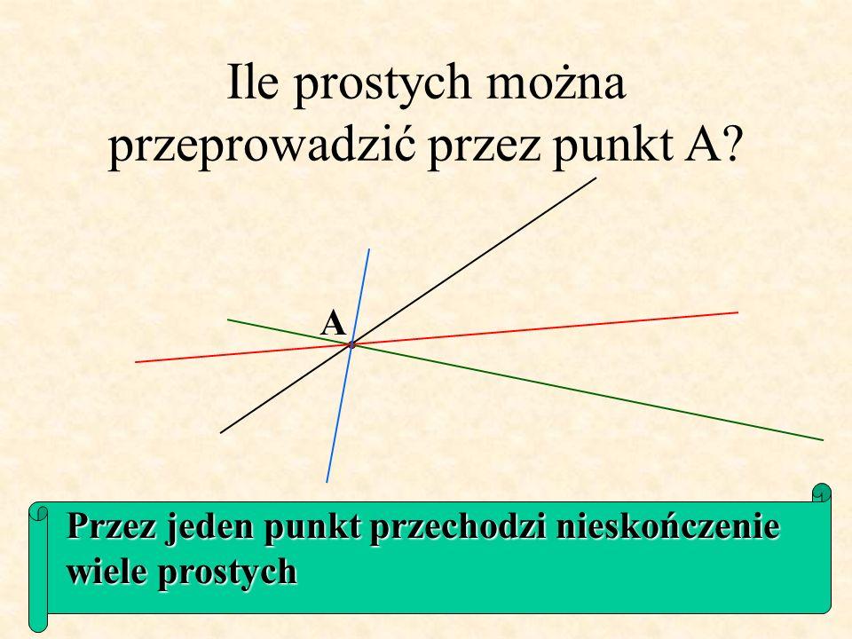 Ile prostych można przeprowadzić przez punkt A.