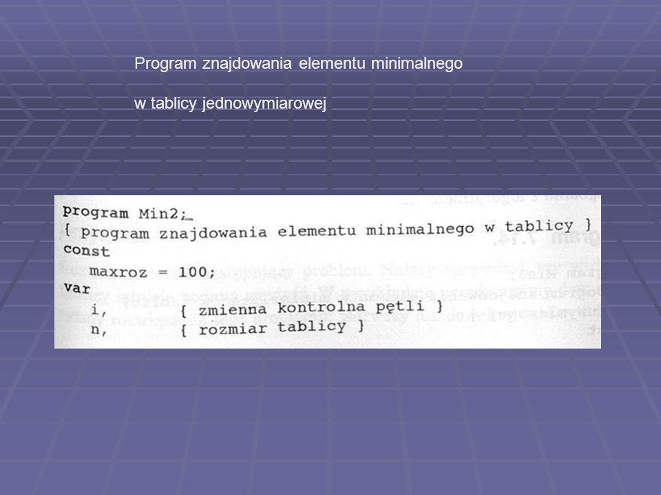 Program znajdowania elementu minimalnego w tablicy jednowymiarowej