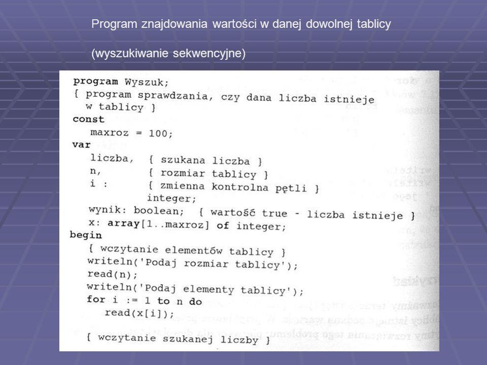 Program znajdowania wartości w danej dowolnej tablicy (wyszukiwanie sekwencyjne)