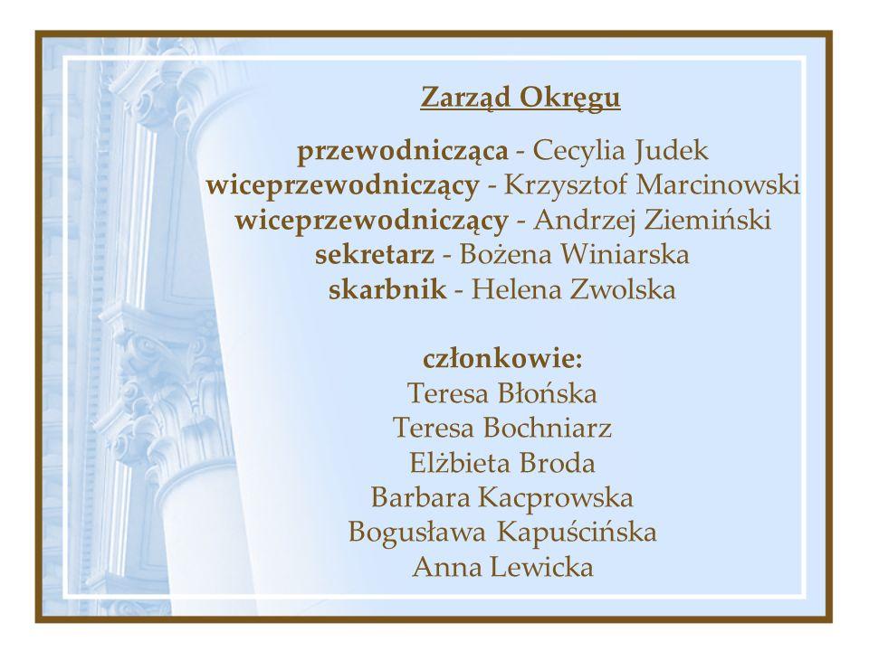 Zarząd Okręgu przewodnicząca - Cecylia Judek wiceprzewodniczący - Krzysztof Marcinowski wiceprzewodniczący - Andrzej Ziemiński sekretarz - Bożena Wini
