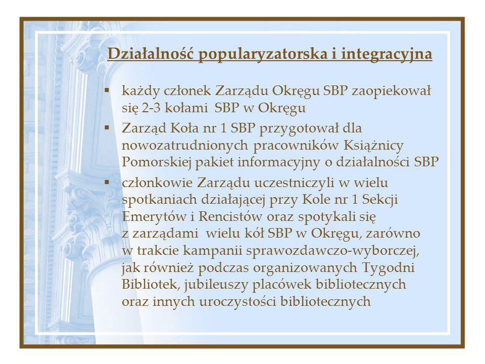 Działalność popularyzatorska i integracyjna każdy członek Zarządu Okręgu SBP zaopiekował się 2-3 kołami SBP w Okręgu Zarząd Koła nr 1 SBP przygotował