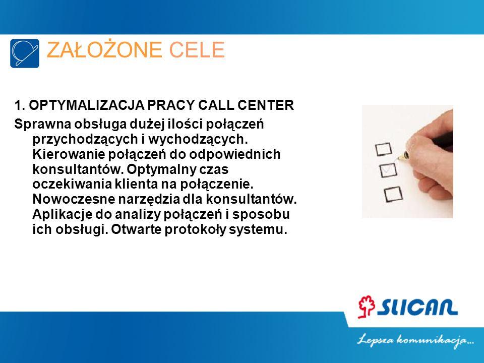 ROZWIĄZANIE SLICAN Telefon Slican CTS-202.Plus Telefon systemowy wzbogacony o funkcję nagrywania rozmów za pomocą aplikacji Slican TelefonCTI oraz o wbudowaną bazę DECT, dzięki czemu manager Call Center będzie zawsze dostępny dla swoich pracowników nawet jeśli nie jest przy swoim biurku.