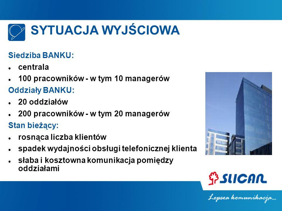 SYTUACJA WYJŚCIOWA Siedziba BANKU: centrala 100 pracowników - w tym 10 managerów Oddziały BANKU: 20 oddziałów 200 pracowników - w tym 20 managerów Sta