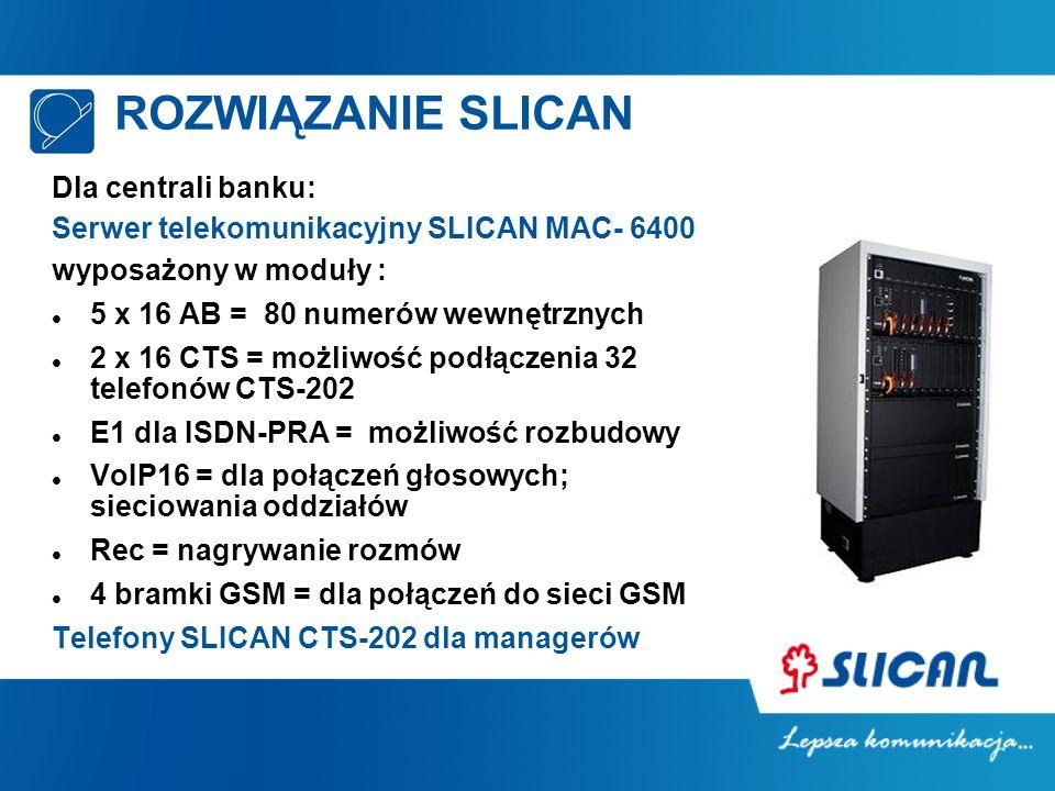 Dla centrali banku: Serwer telekomunikacyjny SLICAN MAC- 6400 wyposażony w moduły : 5 x 16 AB = 80 numerów wewnętrznych 2 x 16 CTS = możliwość podłączenia 32 telefonów CTS-202 E1 dla ISDN-PRA = możliwość rozbudowy VoIP16 = dla połączeń głosowych; sieciowania oddziałów Rec = nagrywanie rozmów 4 bramki GSM = dla połączeń do sieci GSM Telefony SLICAN CTS-202 dla managerów