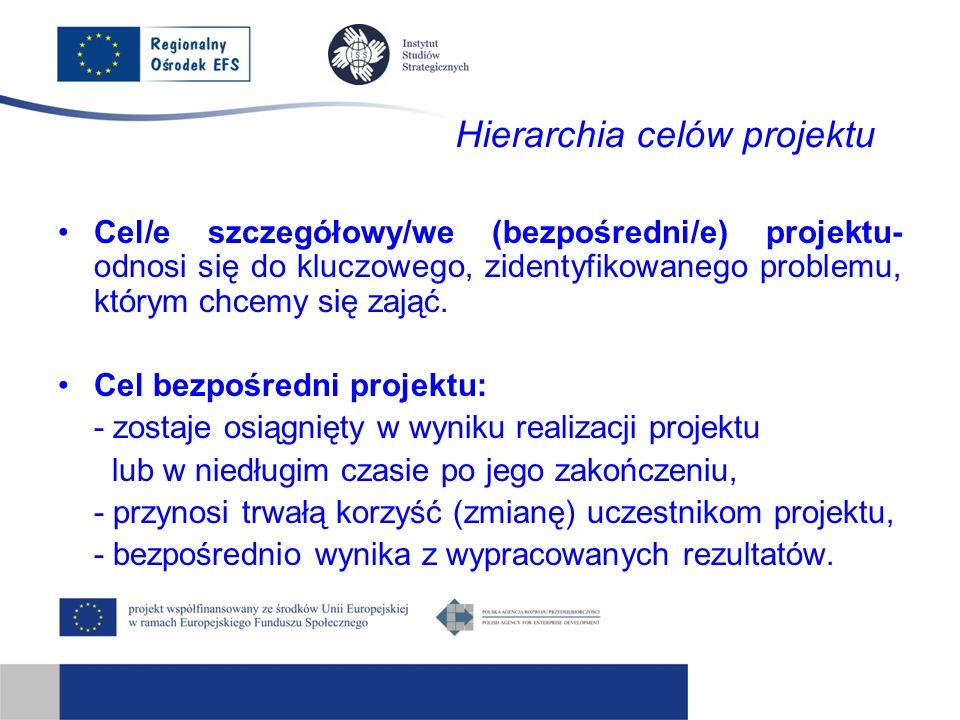 Hierarchia celów projektu Cel/e szczegółowy/we (bezpośredni/e) projektu- odnosi się do kluczowego, zidentyfikowanego problemu, którym chcemy się zająć.