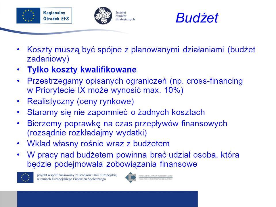 Budżet Koszty muszą być spójne z planowanymi działaniami (budżet zadaniowy) Tylko koszty kwalifikowane Przestrzegamy opisanych ograniczeń (np.