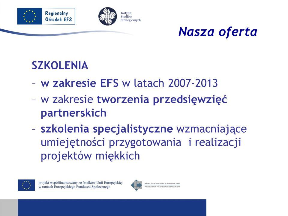 Nasza oferta SZKOLENIA –w zakresie EFS w latach 2007-2013 –w zakresie tworzenia przedsięwzięć partnerskich –szkolenia specjalistyczne wzmacniające umiejętności przygotowania i realizacji projektów miękkich