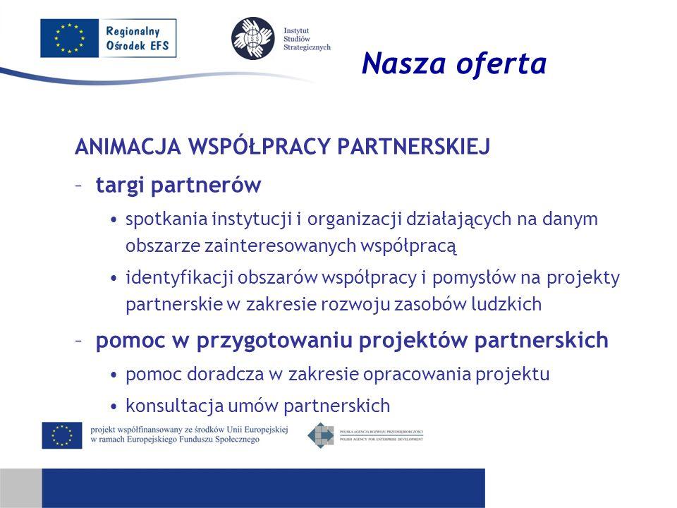 Nasza oferta ANIMACJA WSPÓŁPRACY PARTNERSKIEJ –targi partnerów spotkania instytucji i organizacji działających na danym obszarze zainteresowanych współpracą identyfikacji obszarów współpracy i pomysłów na projekty partnerskie w zakresie rozwoju zasobów ludzkich –pomoc w przygotowaniu projektów partnerskich pomoc doradcza w zakresie opracowania projektu konsultacja umów partnerskich