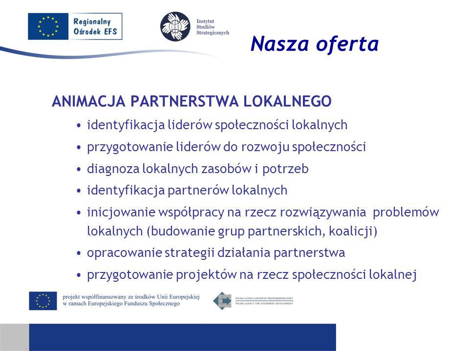 Nasza oferta ANIMACJA PARTNERSTWA LOKALNEGO identyfikacja liderów społeczności lokalnych przygotowanie liderów do rozwoju społeczności diagnoza lokalnych zasobów i potrzeb identyfikacja partnerów lokalnych inicjowanie współpracy na rzecz rozwiązywania problemów lokalnych (budowanie grup partnerskich, koalicji) opracowanie strategii działania partnerstwa przygotowanie projektów na rzecz społeczności lokalnej