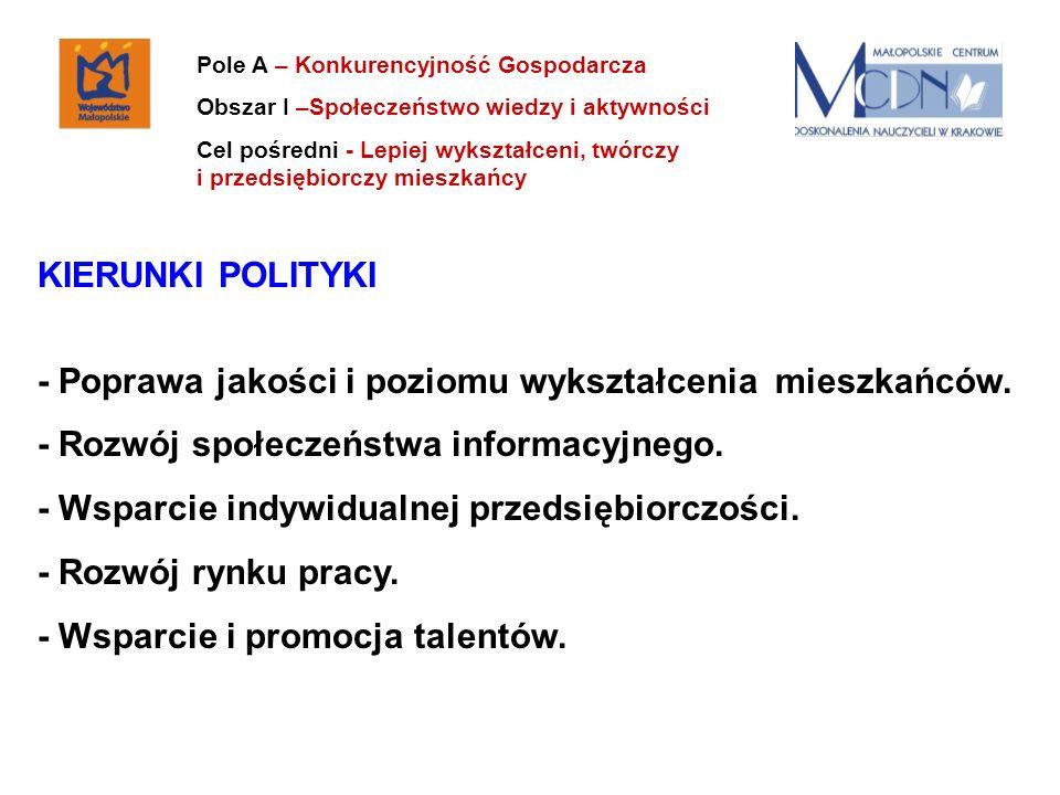 KIERUNKI POLITYKI - Poprawa jakości i poziomu wykształcenia mieszkańców. - Rozwój społeczeństwa informacyjnego. - Wsparcie indywidualnej przedsiębiorc