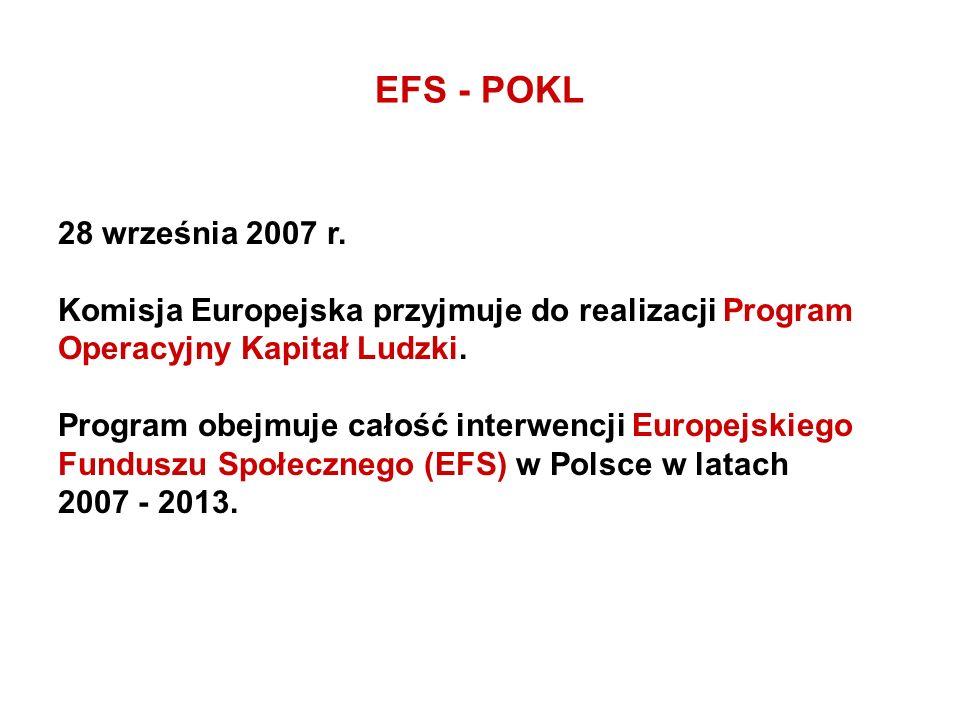 EFS - POKL 28 września 2007 r. Komisja Europejska przyjmuje do realizacji Program Operacyjny Kapitał Ludzki. Program obejmuje całość interwencji Europ