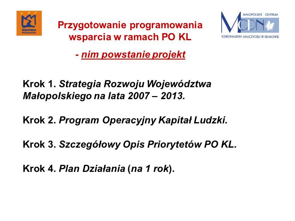 Przygotowanie programowania wsparcia w ramach PO KL - nim powstanie projekt Krok 1. Strategia Rozwoju Województwa Małopolskiego na lata 2007 – 2013. K