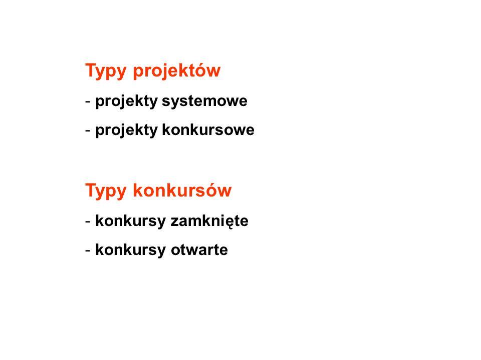 Typy projektów - projekty systemowe - projekty konkursowe Typy konkursów - konkursy zamknięte - konkursy otwarte