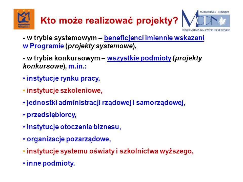 - w trybie systemowym – beneficjenci imiennie wskazani w Programie (projekty systemowe), - w trybie konkursowym – wszystkie podmioty (projekty konkurs