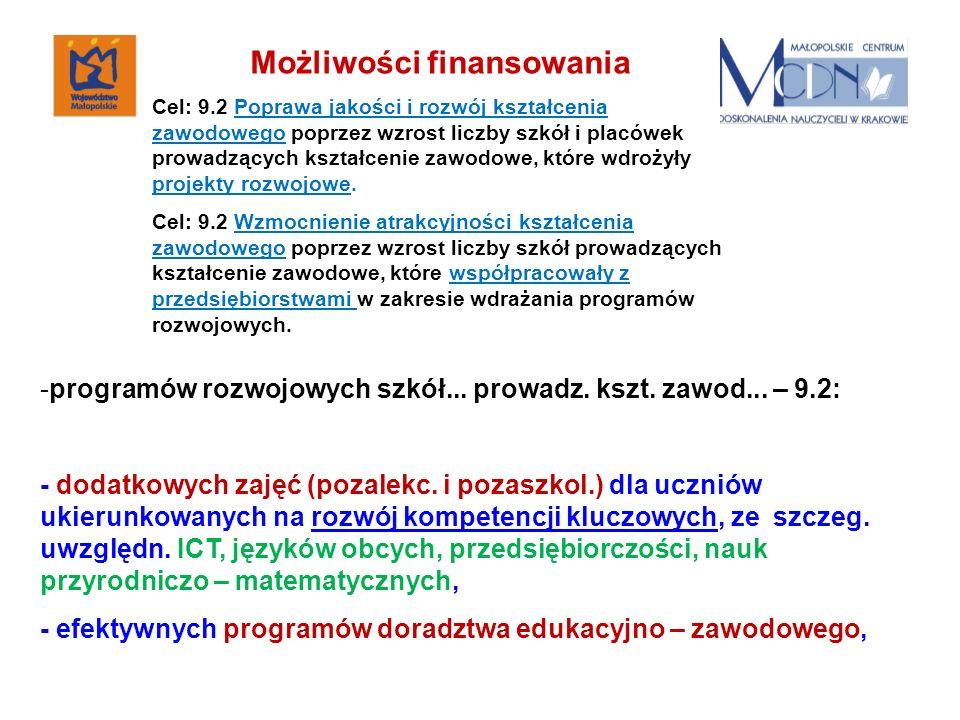 -programów rozwojowych szkół... prowadz. kszt. zawod... – 9.2: - dodatkowych zajęć (pozalekc. i pozaszkol.) dla uczniów ukierunkowanych na rozwój komp