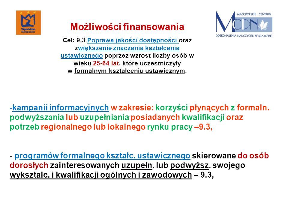 -kampanii informacyjnych w zakresie: korzyści płynących z formaln. podwyższania lub uzupełniania posiadanych kwalifikacji oraz potrzeb regionalnego lu