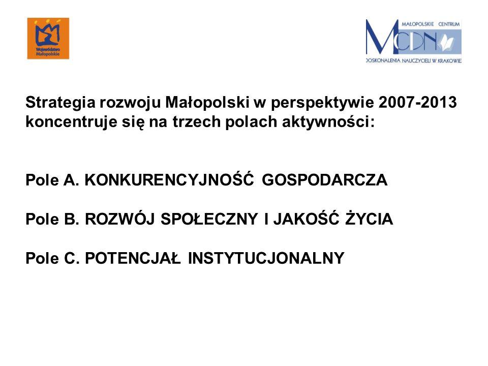 Strategia rozwoju Małopolski w perspektywie 2007-2013 koncentruje się na trzech polach aktywności: Pole A. KONKURENCYJNOŚĆ GOSPODARCZA Pole B. ROZWÓJ