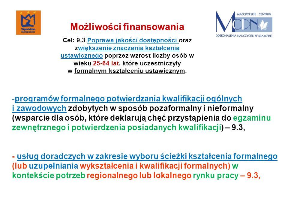 -programów formalnego potwierdzania kwalifikacji ogólnych i zawodowych zdobytych w sposób pozaformalny i nieformalny (wsparcie dla osób, które deklarują chęć przystąpienia do egzaminu zewnętrznego i potwierdzenia posiadanych kwalifikacji) – 9.3, - usług doradczych w zakresie wyboru ścieżki kształcenia formalnego (lub uzupełniania wykształcenia i kwalifikacji formalnych) w kontekście potrzeb regionalnego lub lokalnego rynku pracy – 9.3, Możliwości finansowania Cel: 9.3 Poprawa jakości dostępności oraz zwiększenie znaczenia kształcenia ustawicznego poprzez wzrost liczby osób w wieku 25-64 lat, które uczestniczyły w formalnym kształceniu ustawicznym.