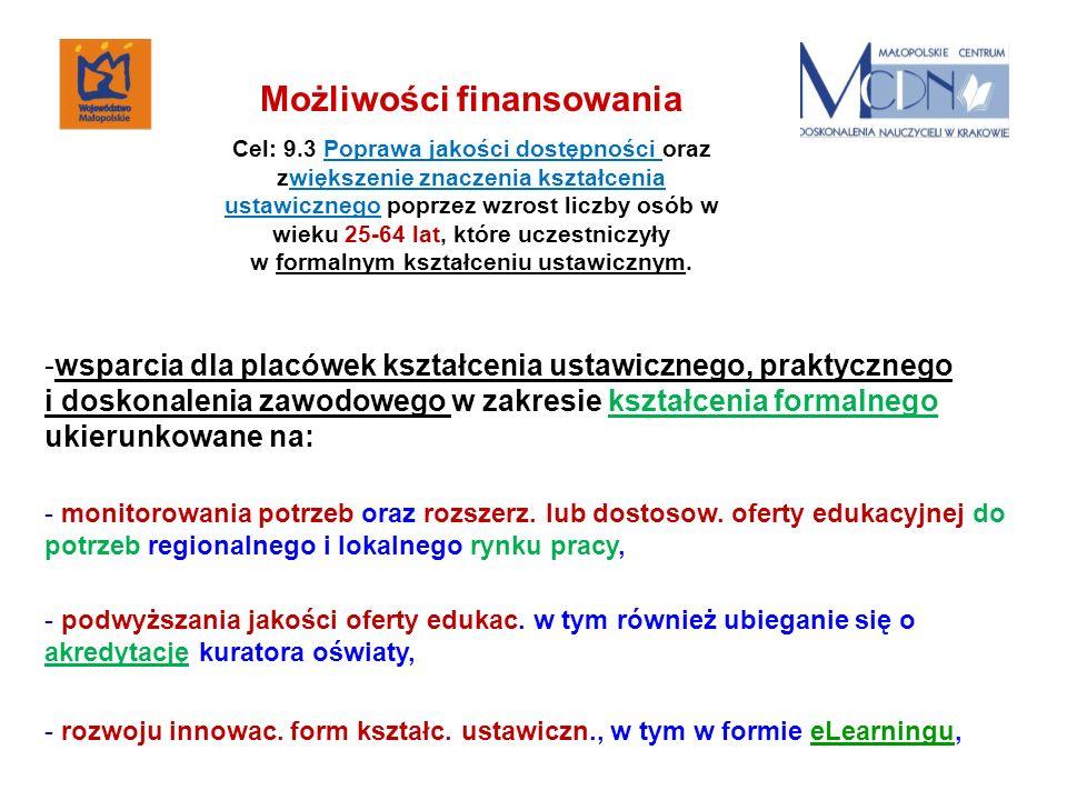 -wsparcia dla placówek kształcenia ustawicznego, praktycznego i doskonalenia zawodowego w zakresie kształcenia formalnego ukierunkowane na: - monitoro