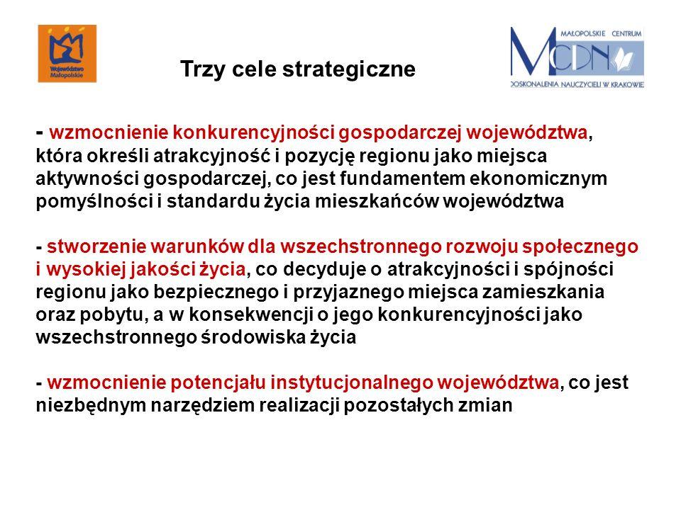 I.Społeczeństwo wiedzy i aktywności II. Gospodarka regionalnej szansy III.
