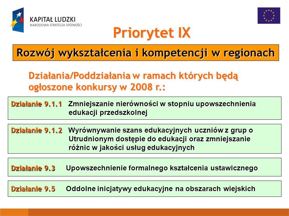 Priorytet IX Rozwój wykształcenia i kompetencji w regionach Działania/Poddziałania w ramach których będą ogłoszone konkursy w 2008 r.: Działanie 9.1.2 Wyrównywanie szans edukacyjnych uczniów z grup o Utrudnionym dostępie do edukacji oraz zmniejszanie różnic w jakości usług edukacyjnych Działanie 9.3 Upowszechnienie formalnego kształcenia ustawicznego Działanie 9.1.1 Zmniejszanie nierówności w stopniu upowszechnienia edukacji przedszkolnej Działanie 9.5 Oddolne inicjatywy edukacyjne na obszarach wiejskich