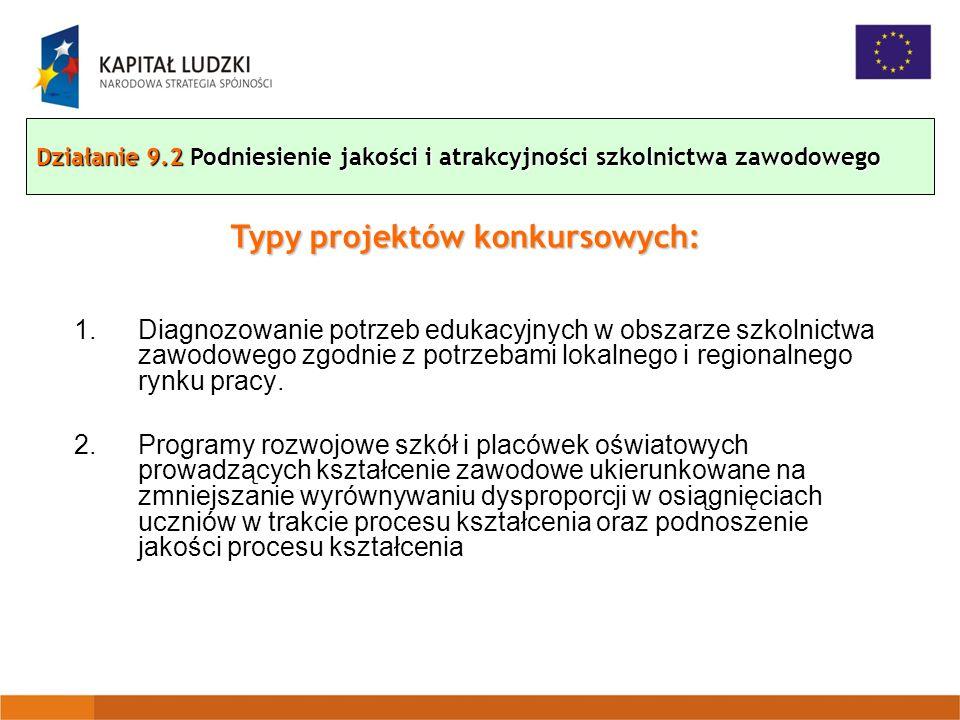 1.Diagnozowanie potrzeb edukacyjnych w obszarze szkolnictwa zawodowego zgodnie z potrzebami lokalnego i regionalnego rynku pracy.