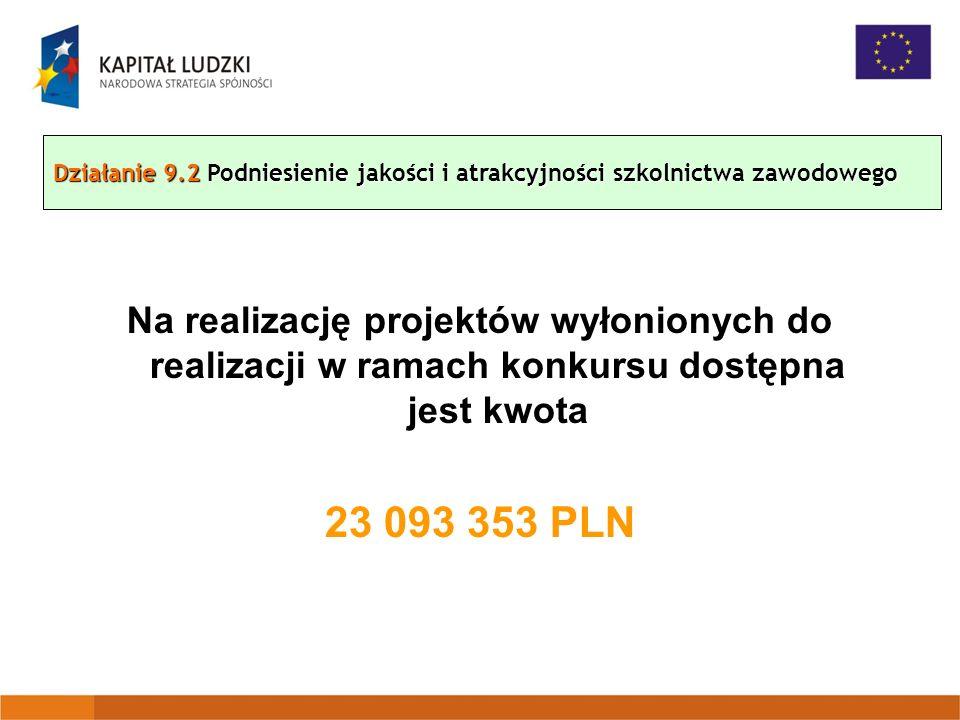 Na realizację projektów wyłonionych do realizacji w ramach konkursu dostępna jest kwota 23 093 353 PLN Działanie 9.2 Podniesienie jakości i atrakcyjności szkolnictwa zawodowego