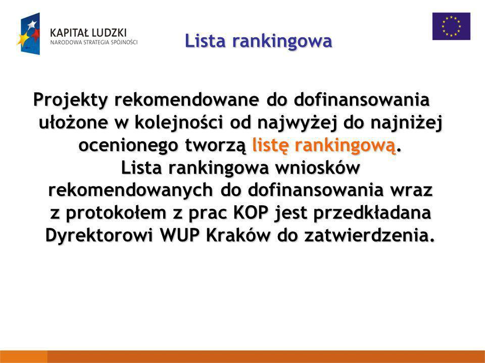 Projekty rekomendowane do dofinansowania ułożone w kolejności od najwyżej do najniżej ocenionego tworzą listę rankingową. Lista rankingowa wniosków re