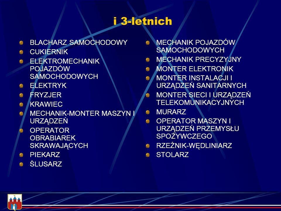 Zasadnicze szkoły zawodowe w Bydgoszczy przygotowują do zdobycia kwalifikacji zawodowych w zawodach: FOTOGRAF KUCHARZ MAŁEJ GASTRONOMII MALARZ-TAPECIARZ OGRODNIK POSADZKARZ SPRZEDAWCA 2 - letnich